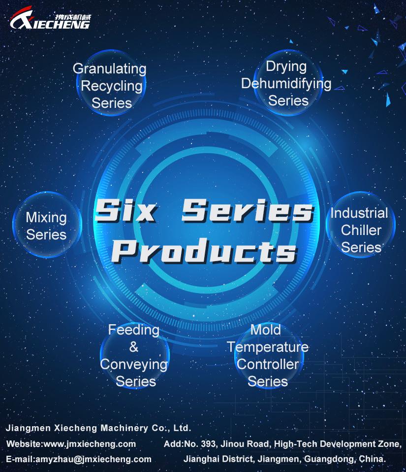 seis séries de produtos